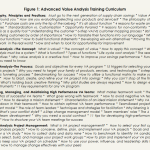 Value Analysis Begins & Ends with Training