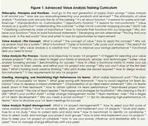 Advanced Value Analysis Training Curriculum