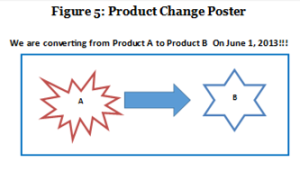 product change poster