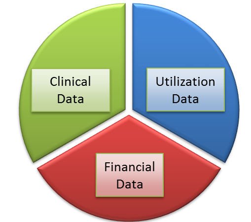 healthcare financial management time value analysis Our team brings years of experience implementing best practices ranging from setting up value analysis workflows, standardizing project implementation checklists, generating waterfall financial forecast reports, and more.